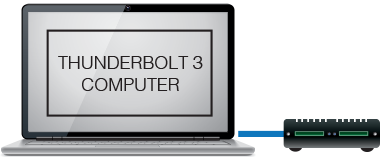 Thunderbolt 3 Computer Connected to SF3 Series - CFast 2.0 Pro Card Reader