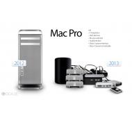 Новый Mac Pro 2013. Конец профессиональных станций? Взгляд с другой стороны.